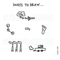 Ways-to-draw-CO2 ©️studiolimon.com