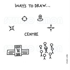 Ways-to-draw-Centre ©️studiolimon.com