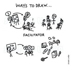 Ways-to-draw-Facilitator ©️studiolimon.com